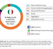 Dieta mediale #1. Reuters Institute Digital News Report 2019. Focus su dati Italia